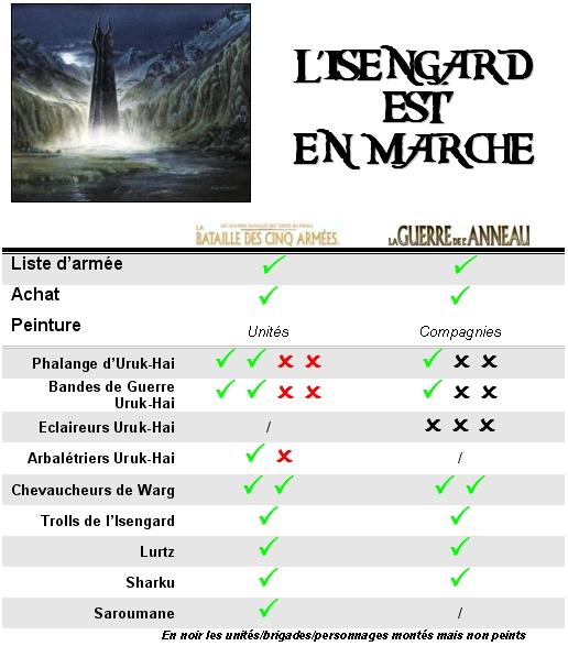 L'Isengarde est en marche! Isengard_en_marche_27-423bdef
