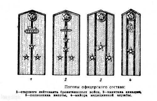 ПОГОНЫ КРАСНОЙ АРМИИ 1943-1945 01.md