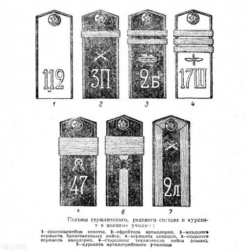 ПОГОНЫ КРАСНОЙ АРМИИ 1943-1945 02.md