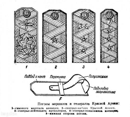 ПОГОНЫ КРАСНОЙ АРМИИ 1943-1945 03.md