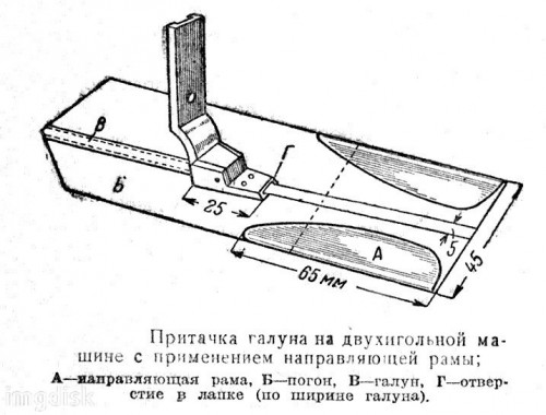 ПОГОНЫ КРАСНОЙ АРМИИ 1943-1945 06.md