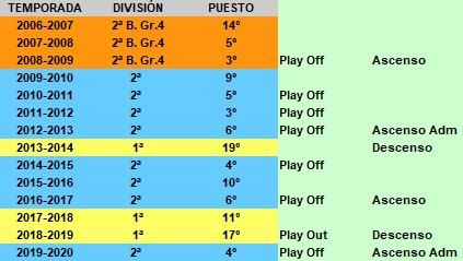 Resultados y Clasificación Jornada 6 [ Fase de Grupos ] KzIu37q