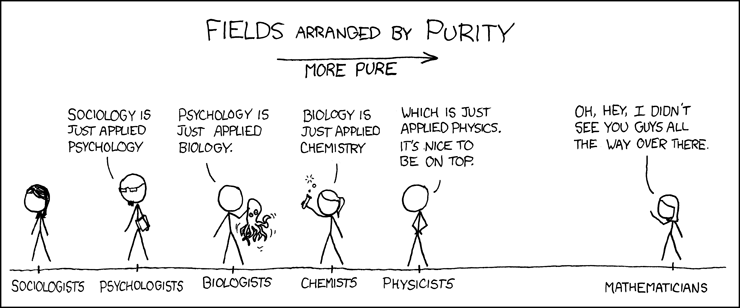 Is maths evil Purity