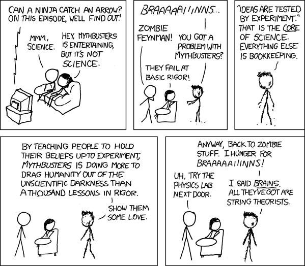 SCIENCE! So what is it? Unscientific