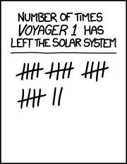 [ISS] Les astronautes vont manger leur 1ère salade cultivée dans l'espace Voyager_1