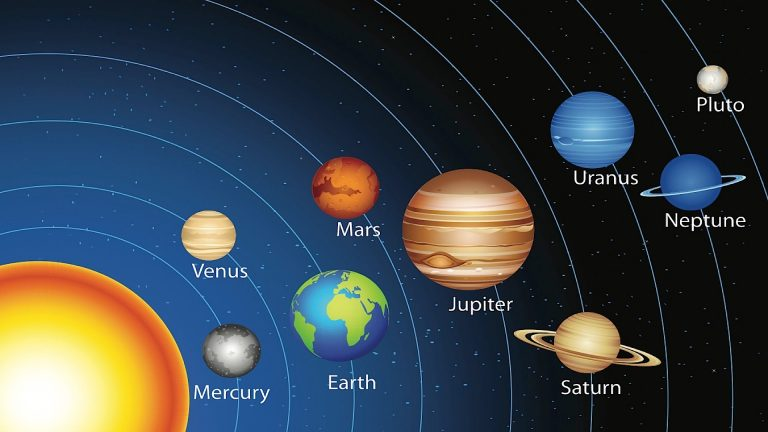 Rare Astrology: January 7th Through February 6th, 2017 All Planets Are Moving Direct Rare-768x432
