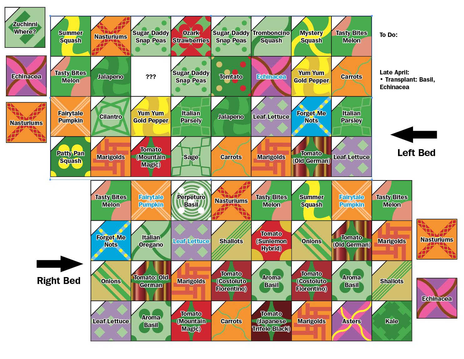 My Garden Plan Graphic SquareFootGardenPlan_V2