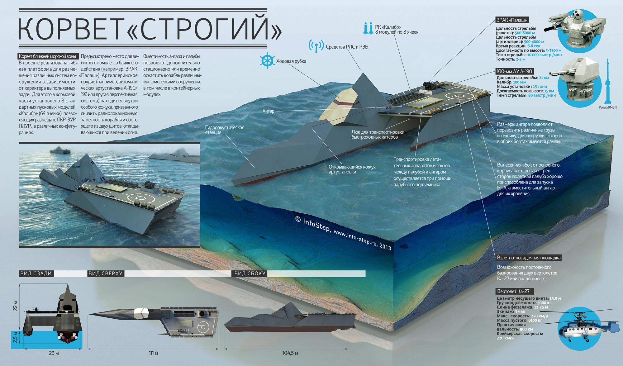 Russian Navy: Status & News #1 - Page 36 Thumbs_lang_voenka_corvet_strogij_0