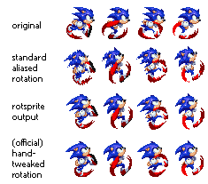 Rotating and Scaling Sprites the easy way. Rotsprite2