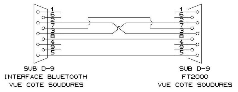 Télécommander son FT2000 en Bluetooth Schema-prise-rs232