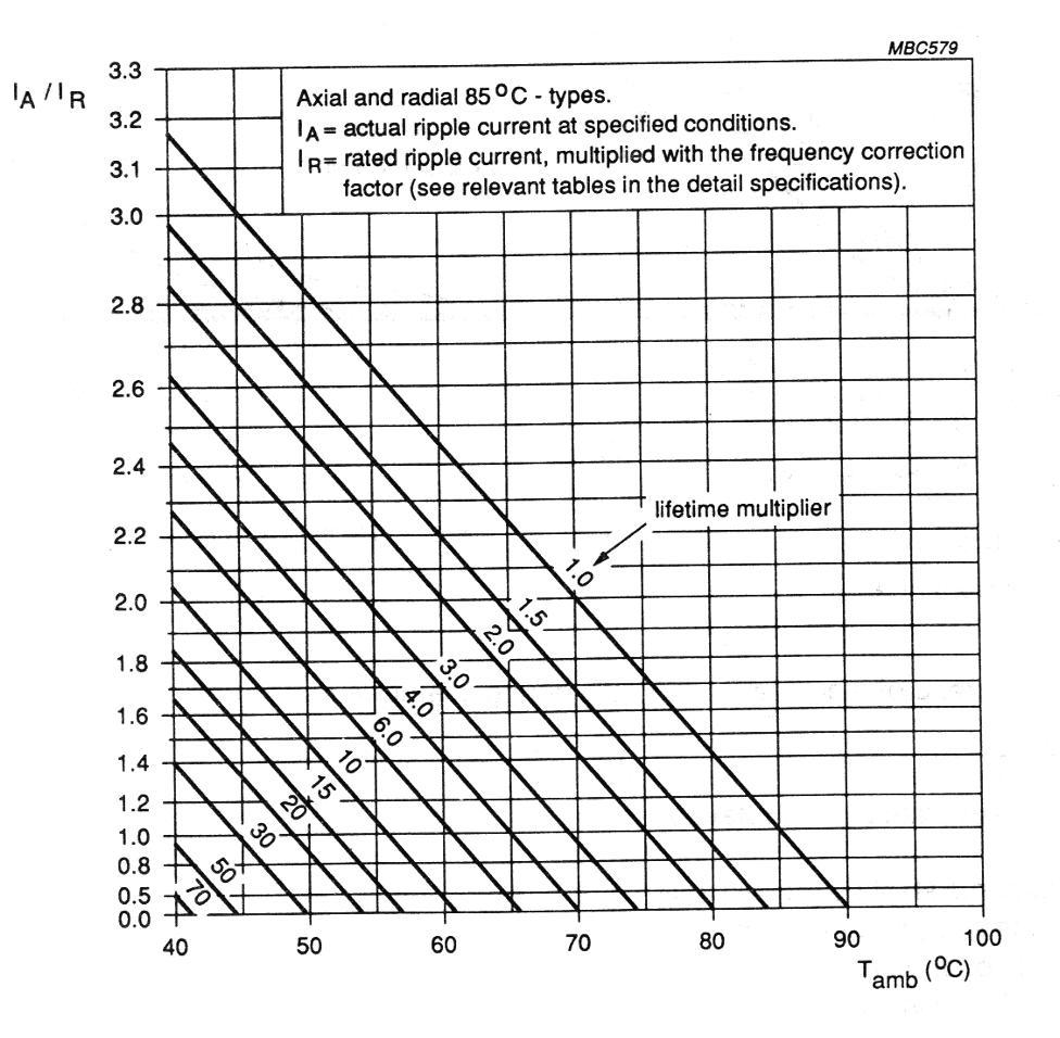 Dépannage Alimentation DLINK (SAV efficace) Duree-vie-condensateur-suite