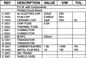 FT1000 Yaesu : Panne inverter - retroeclairage - affichage Designation