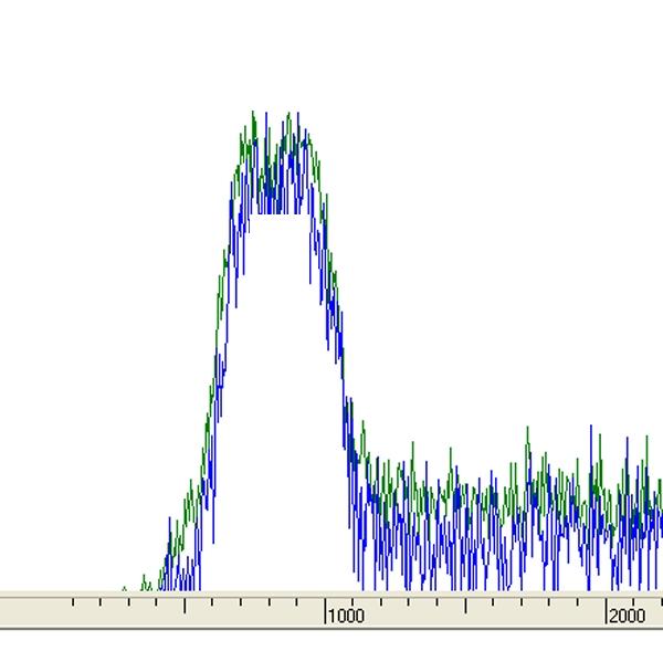 Re : Filtre INRAD/Collins : Choisir quelle fréquence, haute ou basse ? Filtre-collins-300hz
