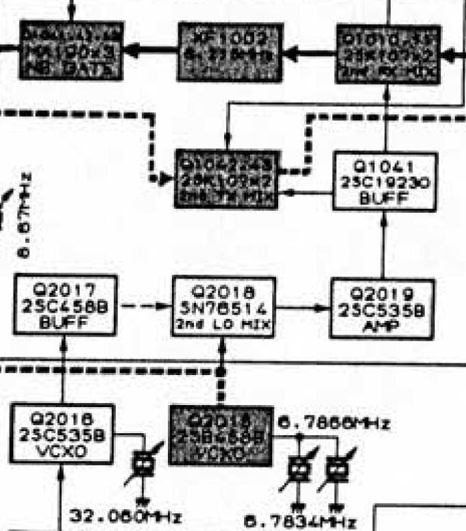 FT757 Yaesu : Réception et émission étroites / étriquées - Perte de puissance (Phénomène transitoire ou permanent) Ft757-synop