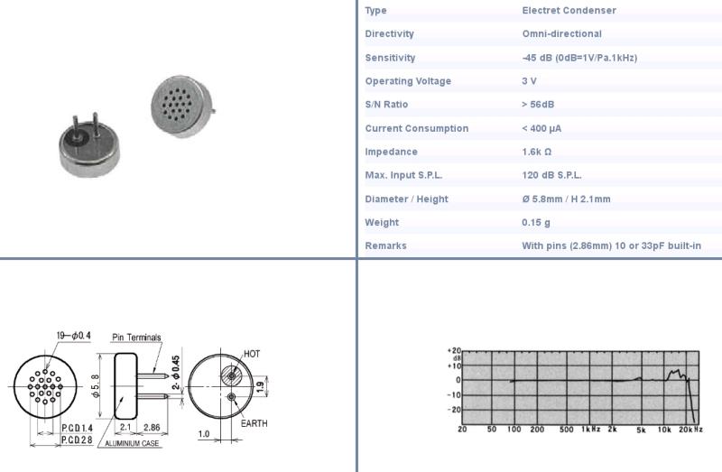 HM151 : Amélioration du microphone de l'IC7000 Caracteristique-pastille-em140