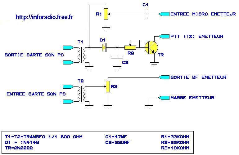 Interface entre E/R radio et carte son PC Interfacecarteson
