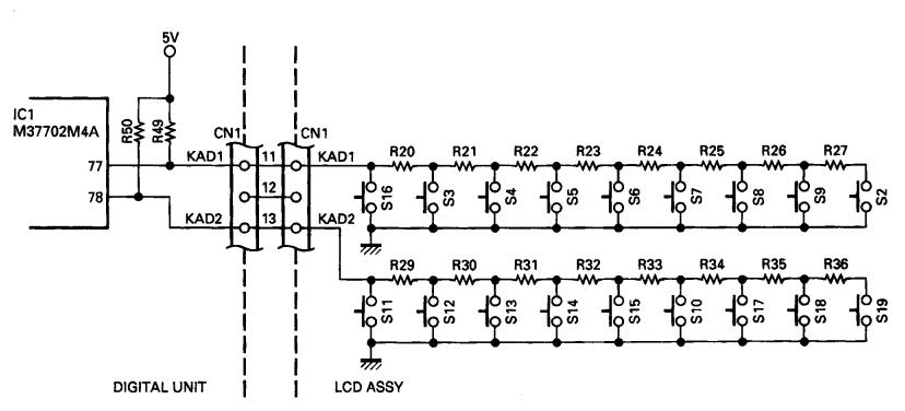 Kenwood TS 50 : Panne - Certaines touches/commandes de face avant inopérantes Touches-fav-1