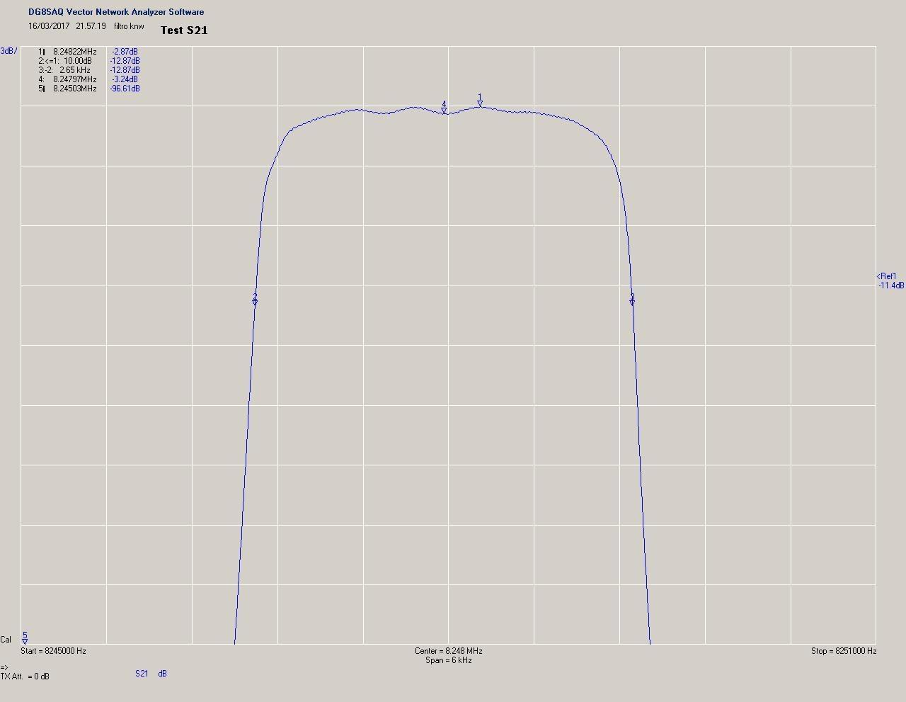 TS990 Kenwood : Disposer d'une sélectivité digne de ce nom - Filtre optionnel de IK8TNG Gabarit
