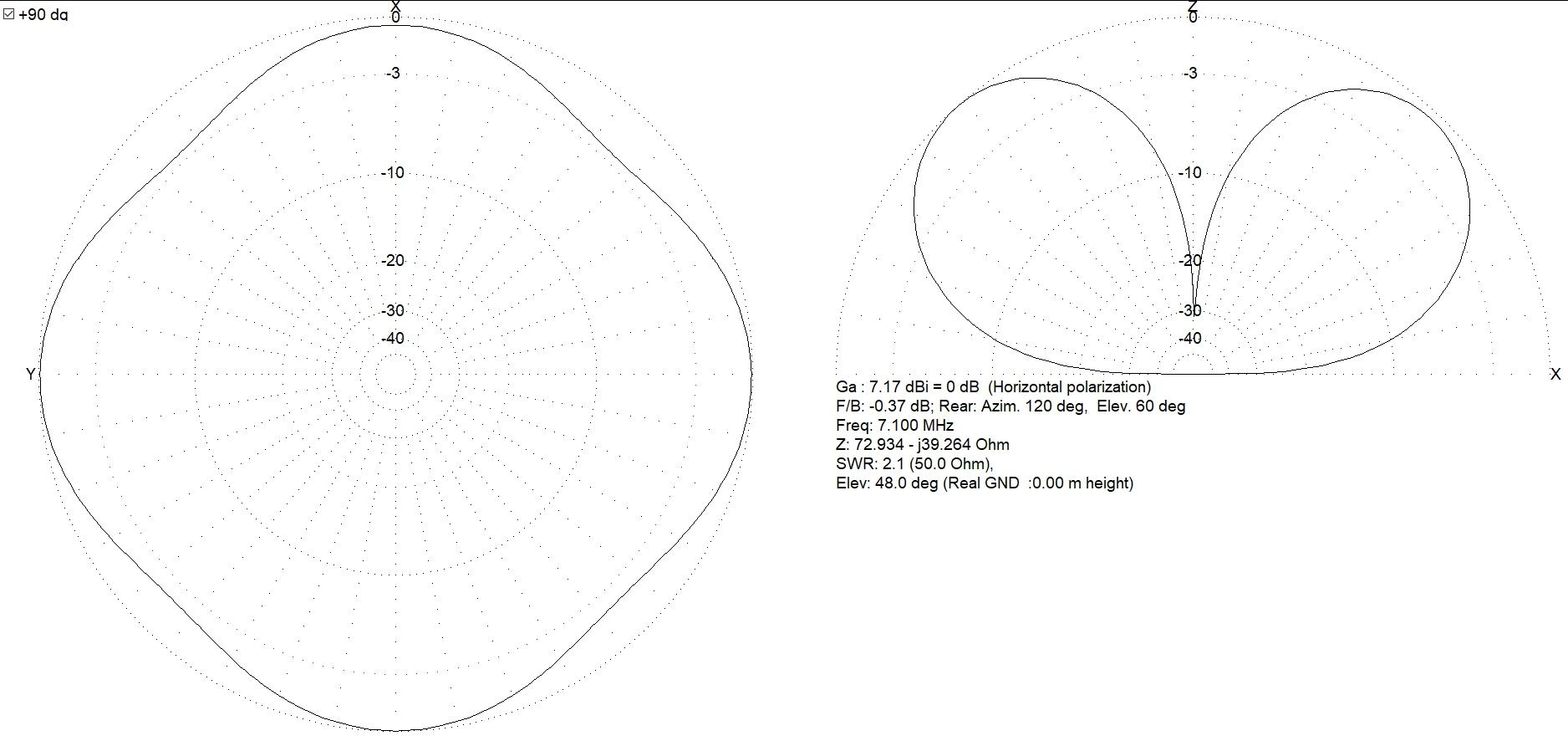 Antenne boucle horizontale 84m : Comparaison théorique MMANA 5m/12m 004-84-5m-diag-7