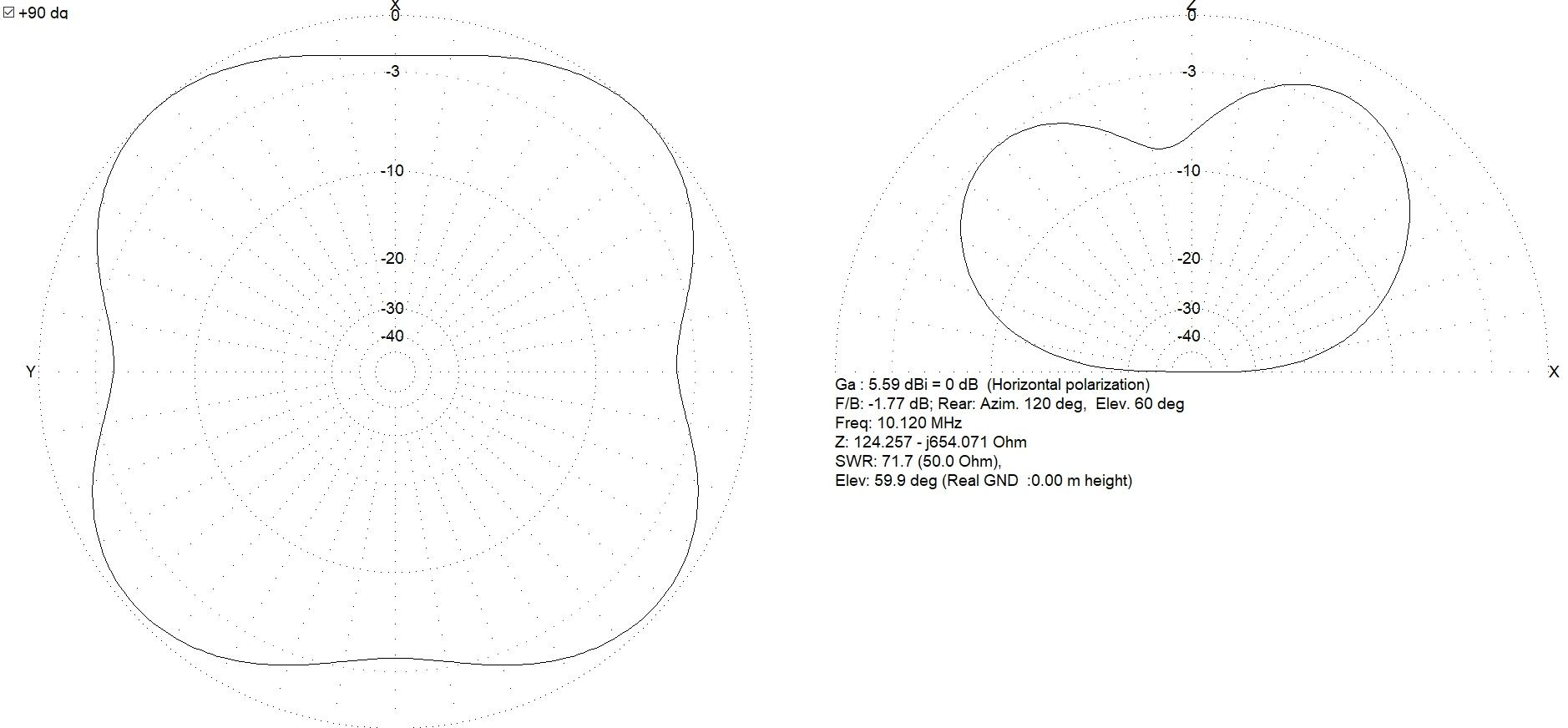 Antenne boucle horizontale 84m : Comparaison théorique MMANA 5m/12m 005-84-5m-diag-10