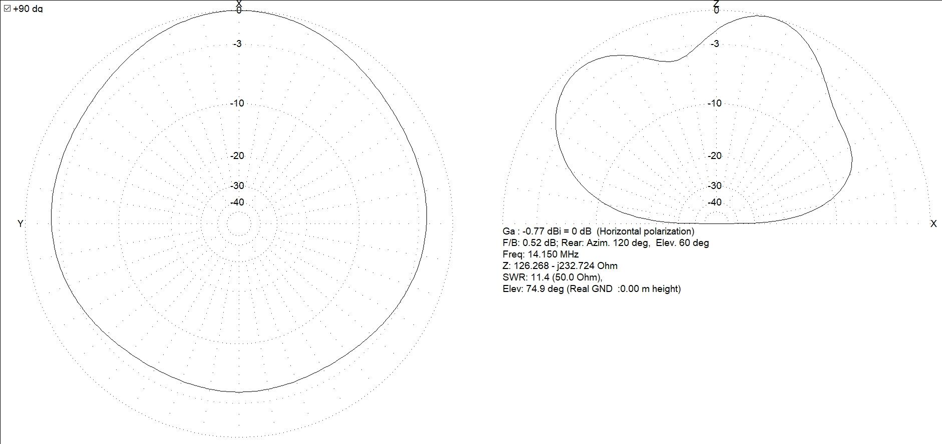 Antenne boucle horizontale 84m : Comparaison théorique MMANA 5m/12m 006-84-5m-diag-14