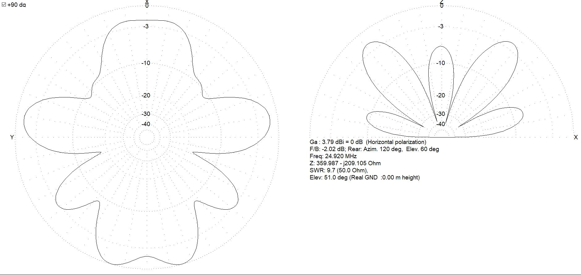 Antenne boucle horizontale 84m : Comparaison théorique MMANA 5m/12m 009-84-5m-diag-24