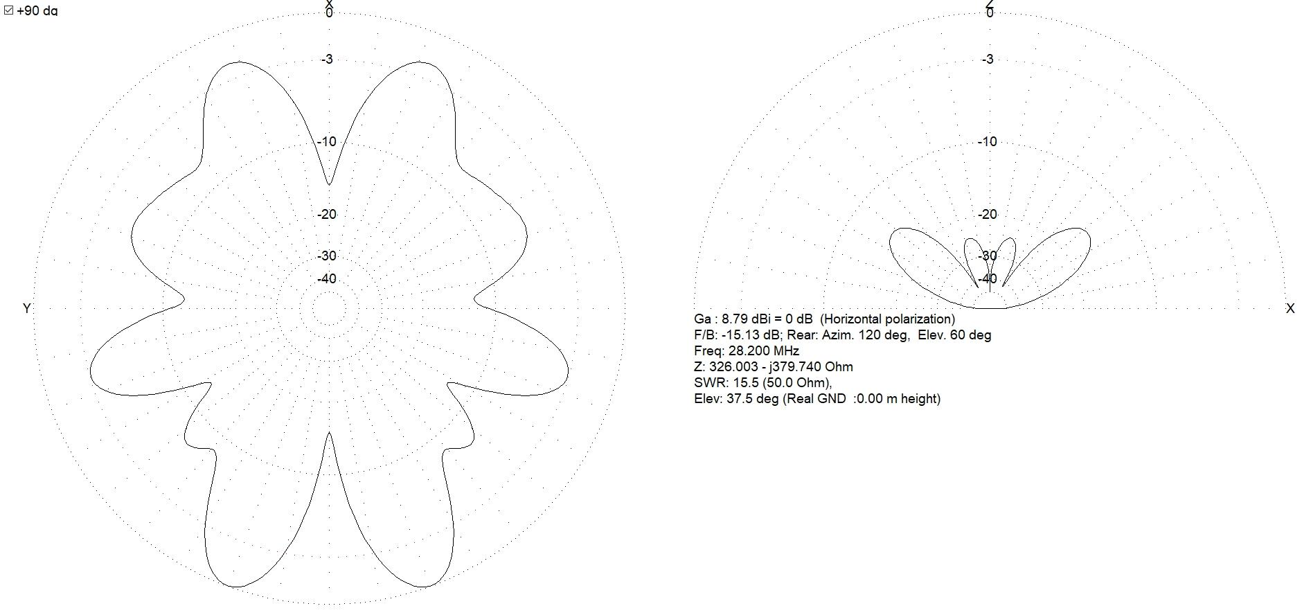Antenne boucle horizontale 84m : Comparaison théorique MMANA 5m/12m 010-84-5m-diag-28