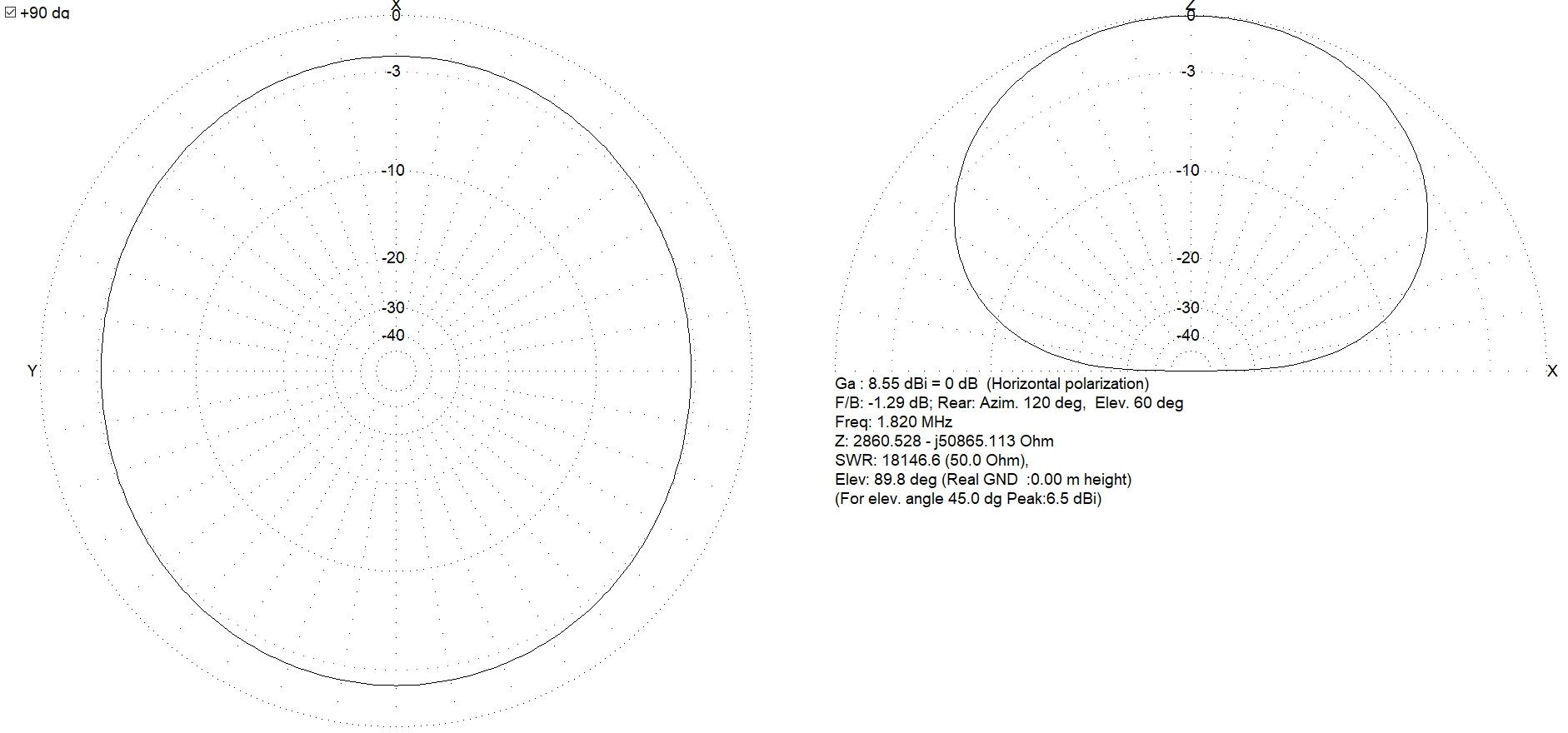Antenne boucle horizontale 84m : Comparaison théorique MMANA 5m/12m 013-84-12m-diag-1.8