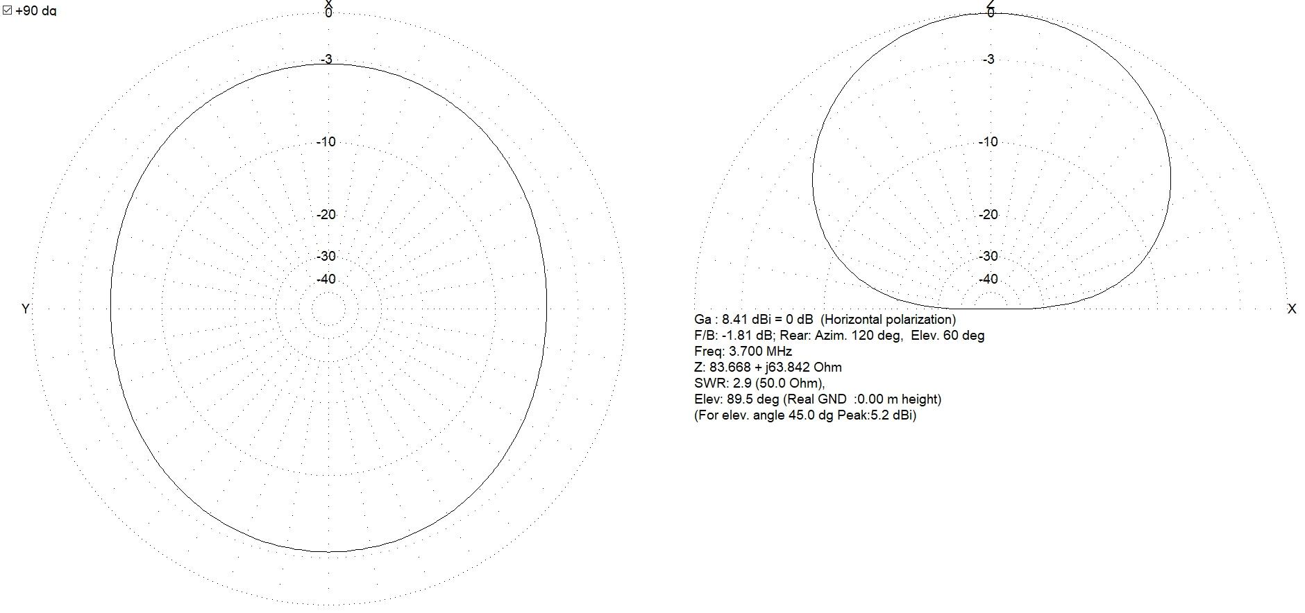 Antenne boucle horizontale 84m : Comparaison théorique MMANA 5m/12m 014-84-12m-diag-3.5