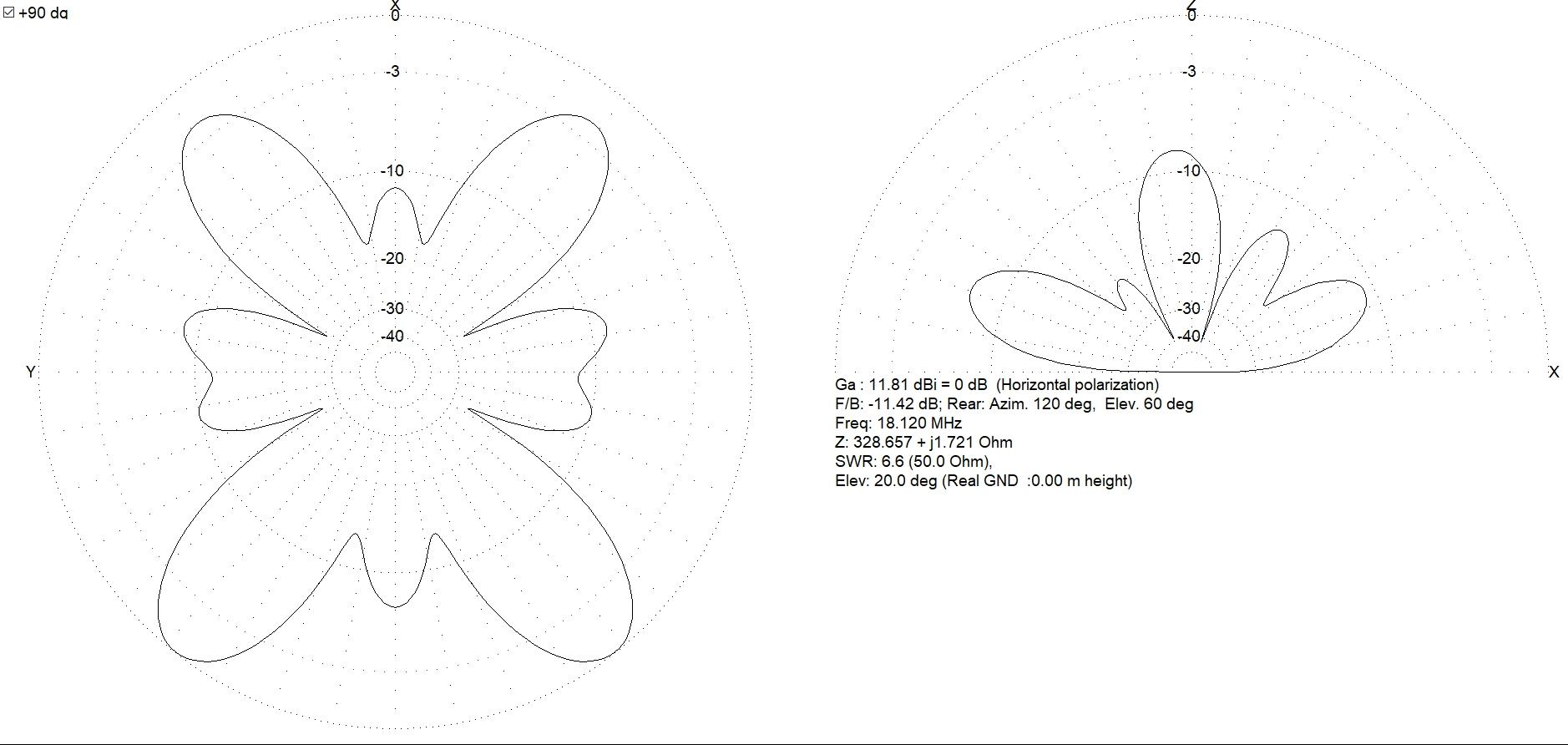 Antenne boucle horizontale 84m : Comparaison théorique MMANA 5m/12m 018-84-12m-diag-18