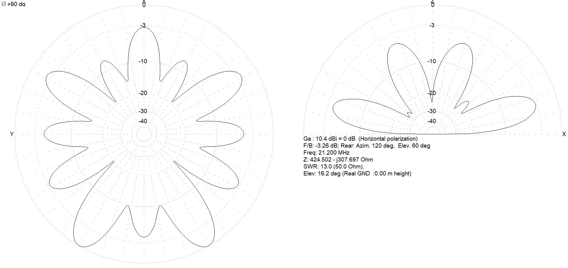 Antenne boucle horizontale 84m : Comparaison théorique MMANA 5m/12m 019-84-12m-diag-21