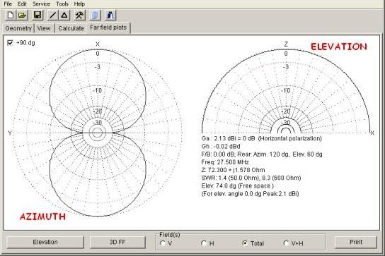 Diagramme de rayonnement d'antenne - Exemple d'utilisation Image7