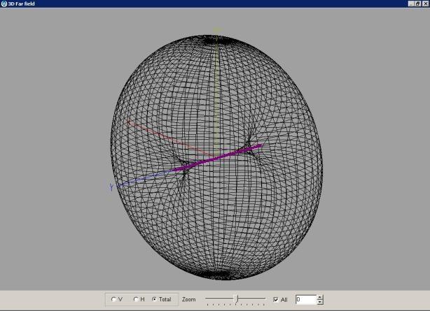 Diagramme de rayonnement d'antenne - Exemple d'utilisation Image8