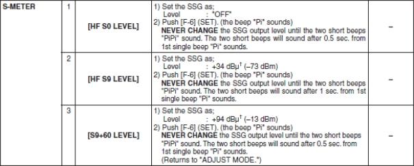S-mètre : 3 ou 6 dB pour un point ... La théorie et la pratique S-metre-ic7600