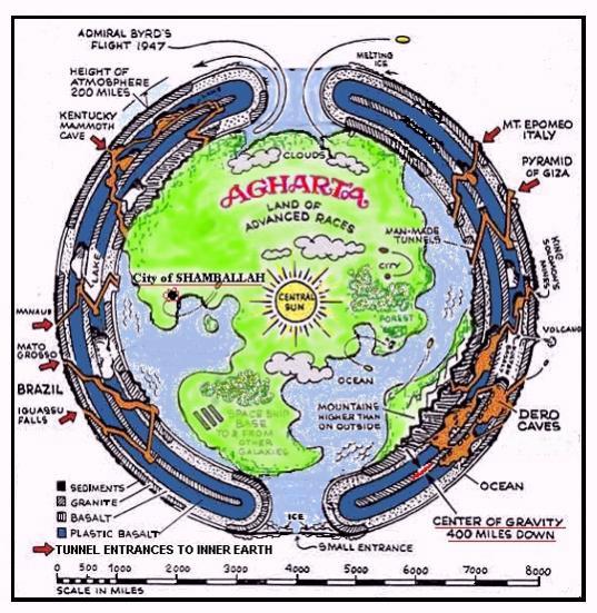 Sondeo - creéis que los dioses de la antigüedad fueron una raza alienigena  - Página 2 La-tierra-hueca-agartha