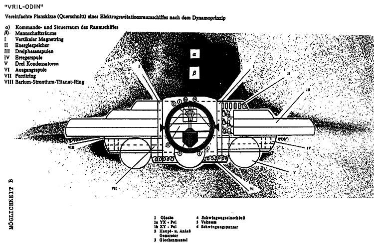 هل حاول الألمان صناعة أطباق طائرة ؟؟؟؟؟ Vril8-odin-01