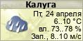 Погода Калуга