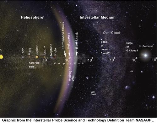 Exploration du système solaire: l'Esa lance ses consultation AGU-Suppl-1