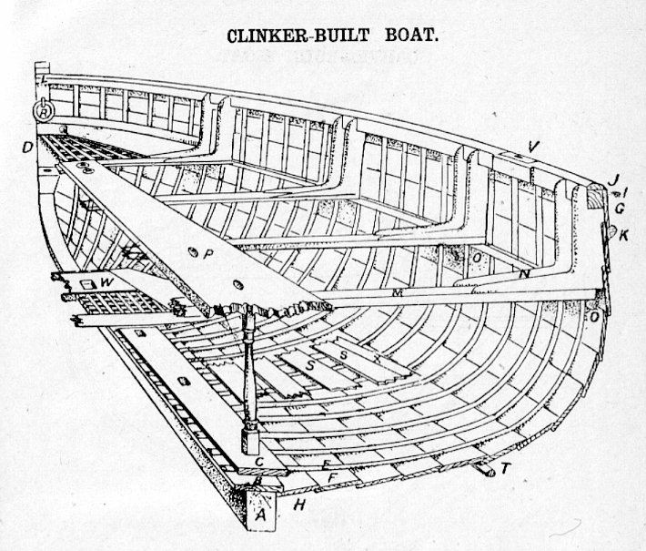 Serie de VELEROS ANTIGUOS de 1000 Pts de la República Saharui (1997) Clinker-built-boat