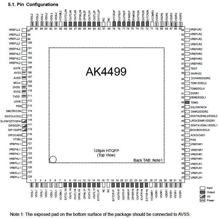 Микросхема ЦАП AK4499, ЦАПы на её основе. Общая тема. 0002__CAP_foto.1586696696