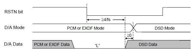 Микросхема ЦАП AK4499, ЦАПы на её основе. Общая тема. 0009__CAP_foto.1587367098