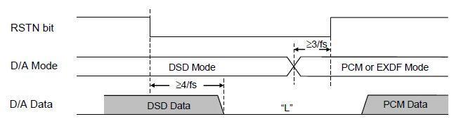 Микросхема ЦАП AK4499, ЦАПы на её основе. Общая тема. 0009__CAP_foto.1587367585