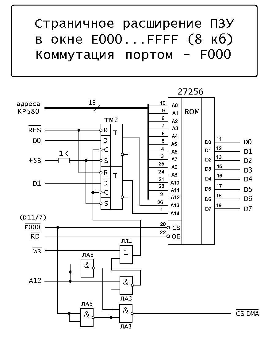Радио-86РК: Расширение ПЗУ PZUE000.1546092804