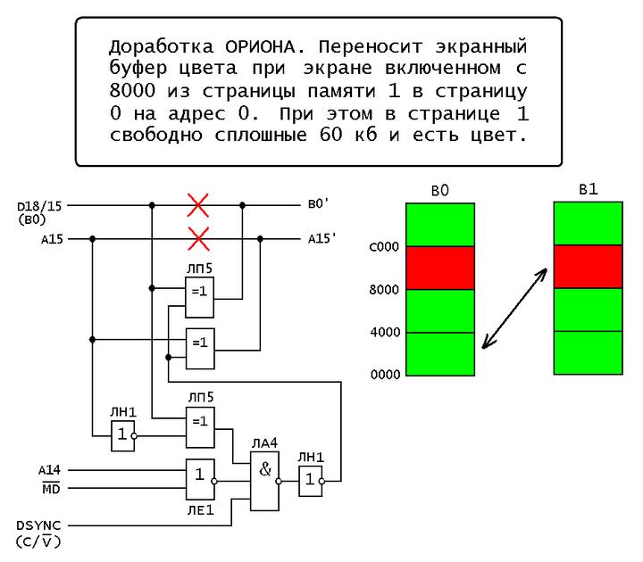 Орион-128: Полезные доработки ПЭВМ Perekorezhivatel.1559894278