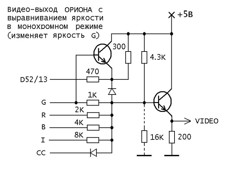 Орион-128: Полезные доработки ПЭВМ RGBwithbrightnessG.1559894986