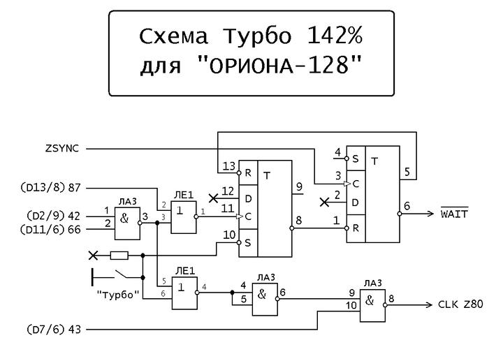 Орион-128: Полезные доработки ПЭВМ Turbo142.1559895162