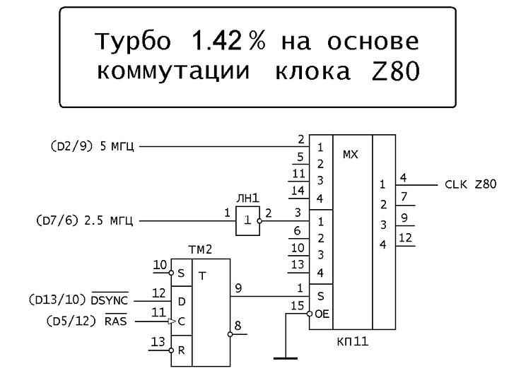 Орион-128: Полезные доработки ПЭВМ Turboskommutaciej.1559912693