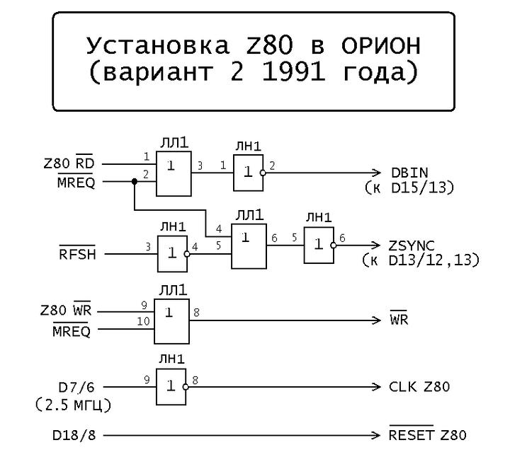 Орион-128: Полезные доработки ПЭВМ UstanovkaZ80.1559894323