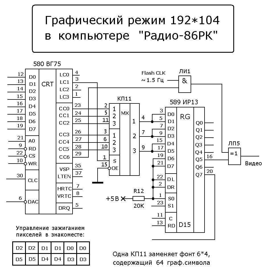 Игровая консоль радиолюбителя по схеме РК86 - Страница 2 Shemagrafiki192x104.1605620598