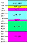 Радио-86РК: Расширение ОЗУ MAP_RAM_A000_ROM_C400.1546159063